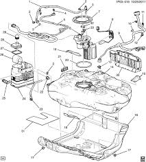 chevy impala wiring schematic fuel pump discover your 2001 buick lesabre evap canister location 1977 chevy truck wiring diagram