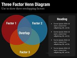 How To Do A Venn Diagram In Powerpoint Venn Diagram Templates For Powerpoint And Keynote In Sight