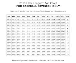 2019 Baseball Age Chart League Divisions Ubly Little League