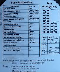 slk 280 fuse box slk automotive wiring diagrams 02 02 2011c280mercedes1999fusediagramslrgengsmtrnk004 slk fuse box 02 02 2011c280mercedes1999fusediagramslrgengsmtrnk004