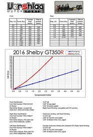 Spring Rate Chart Spring Rate Tests Vorshlag