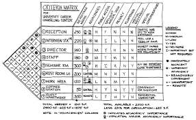 Matrix Interior Design Criteria Matrix Architecture