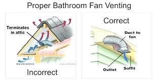 best wet venting bathroom sink