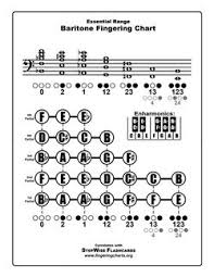 Baritone Scale Chart Pin On Beginning Band Orchestra
