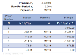 Compound Interest Calculator For Excel