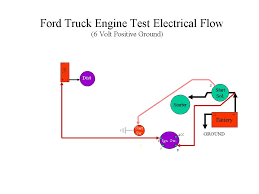 minimum electrical connections to test run the engine ford truck 12v. positive ground coil at Ford Flathead 6 Volt Coil Wiring