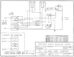 dayton gas heater parts furnace parts diagram luxury wiring diagram dayton gas heater parts thermostat wiring diagram gas furnace ladder diagram electric winch wiring diagram home