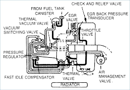 1996 isuzu engine diagram anything wiring diagrams \u2022 Isuzu NPR Wiring Schematic at 1996 Isuzu Truck Wiring Diagram