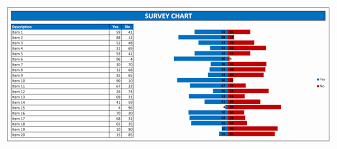 Yes No Chart Excel Templates
