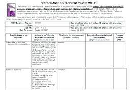 Financial Flow Chart Template Department Flow Chart Template