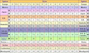 International Children S Shoe Size Chart 41 Memorable Foreign Shoe Size Conversion Chart