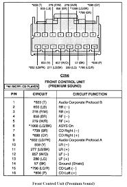 99 ford taurus radio wiring diagram wire center \u2022 1999 ford taurus radio wiring diagram at 1999 Ford Taurus Radio Wiring Diagram