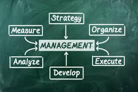 bsb Расширенный Диплом Лидерство и менеджмент selc selc в Диплом лидерства и управления будет вооружить студентов с навыками необходимыми для достижения успеха в области управления и роли лидерства как в