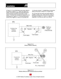 ff wiring foundation fieldbus basics at Foundation Fieldbus Wiring Diagram
