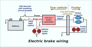 tow dolly light wiring diagram ford diagrams automotive how to full size of where to wiring diagrams for cars rv online bmw tow light diagram