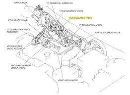 mazda b2500 wiring diagram mazda wiring diagrams pgw4e mazda b wiring diagram