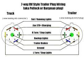 wiring diagram 7 way rv blade wiring diagram trailer plug pin 7 way round trailer plug wiring diagram at 7 Way Semi Trailer Plug Wiring Diagram