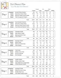 Pre Diabetic Diet Chart Diabetic Diet Meal Plans Lamasa Jasonkellyphoto Co