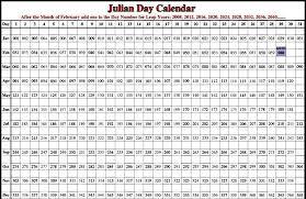 Julian Day Calendar 2019 Free Calendar Template Calendar