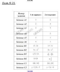 ГДЗ контрольные работы по алгебре класс Мартышова Часть 1