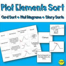Plot Elements Plot Elements Card Sorts Vocabulary Activity With Plot Diagrams