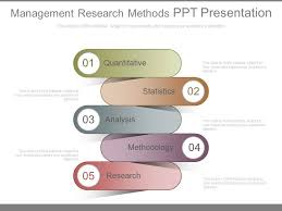 Powerpoint Template Research Use Management Research Methods Ppt Presentation