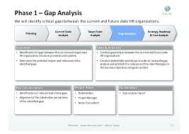 Software Analysis Template Requirement Document Employee Gap – Rigaud