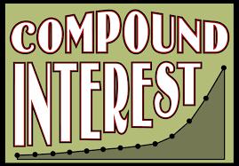 Compound Interest Chart Pdf Compound Interest Definition Formula Derivation Examples