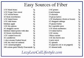 Fibre Diet Chart 48 Proper High Fiber Food Chart Pdf