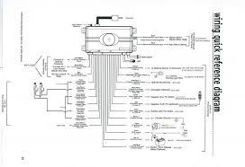 viper car alarm system wiring diagram 4105 great installation of avital wiring diagram nice place to get wiring diagram u2022 rh usxcleague com alarm car sketch