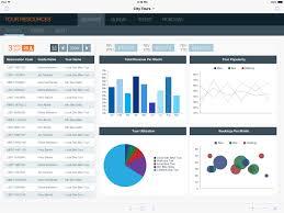Filemaker Pro Design Scripting For Dummies Pdf Filemaker Dashboards Dashboards Layout Design Coding