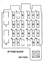 1995 gmc fuse box diagram 1995 wiring diagrams online