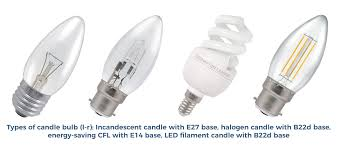 type of lighting fixtures. The CFL (Compact Fluorescent Lamp) Lightbulb Was Early Replacement For High-energy Bulbs, But It Often Doesn\u0027t Look Like Its Incandescent Counterpart. Type Of Lighting Fixtures