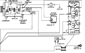 wiring diagram jeep yj wiring image wiring diagram 1988 jeep wrangler alternator wiring diagram jodebal com on wiring diagram jeep yj