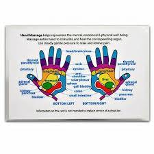 Reflexology Hand Massage Wallet Size Reference Card Chart
