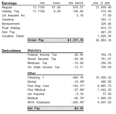 Estimate Payroll Deductions Your Paycheck Tax Withholdings And Payroll Deductions Explained