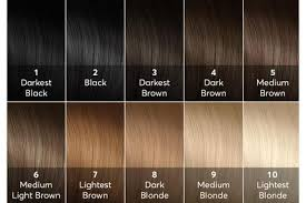 Andrew Disimone Expert Hair Stylist In New York City Of