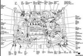 similiar 1995 ford taurus engine diagram keywords ford taurus fuse box diagram on 1993 ford taurus 3 0 engine diagram