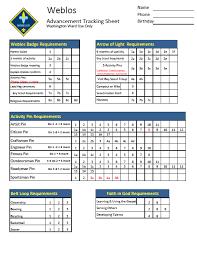 Tiger Advancement Chart 35 Judicious Boy Scout Progression Chart