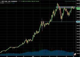 Price Analysis Btc Eth Xrp Cointelegraph