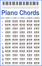 All Piano Chords Chart Piano Chords Chart By Skcin7 Deviantart Com On Deviantart