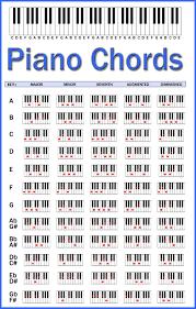 Piano Chords Chart By Skcin7 Deviantart Com On Deviantart