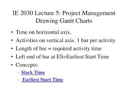 Ppt Ie 2030 Lecture 5 Project Management Drawing Gantt