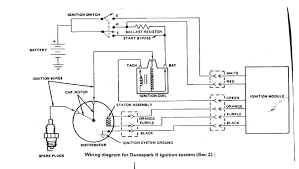 chevy 350 ignition coil wiring diagram hastalavista me ignition coil ballast resistor wiring diagram copy chevy 350 16