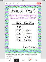 T Chart For Teaching Elapsed Time Elapsed Time T Chart Strategy Our Global Classroom
