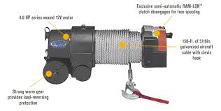 ramsey re 8000 winch solenoid wiring diagram ramsey discover ramsey 12 volt front mount winch 8000lb capacity model re