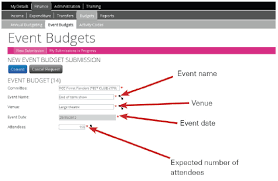 Budgeting For An Event Setting Up Your Event Budget Eactivities