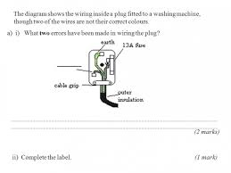 house wiring viva questions ireleast info house wiring experiment viva questions the wiring diagram wiring house