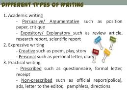 essays on bioweapons essays personal statement job application esl richard campbell sleep questionnaire instrument critique research paper example resume template essay sample essay sample