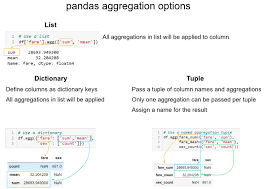 grouping and aggregating with pandas